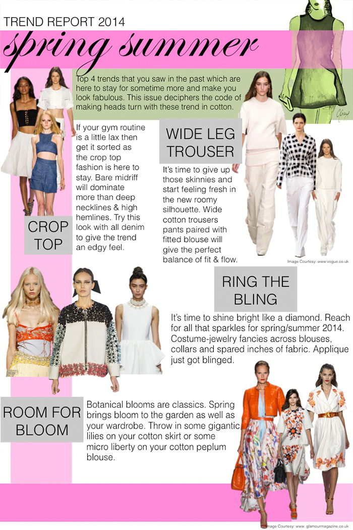 Cotton Council International Spring Summer 2014 Trend Report